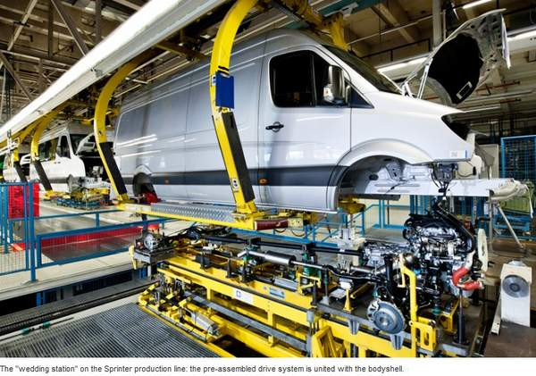 Mercedes-Benz Ludwigsfelde Plant Focusing On New Technologies And Efficiency in Van Production