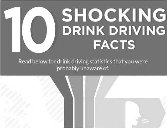 Drink Driving Statistics To Make You Think Twice