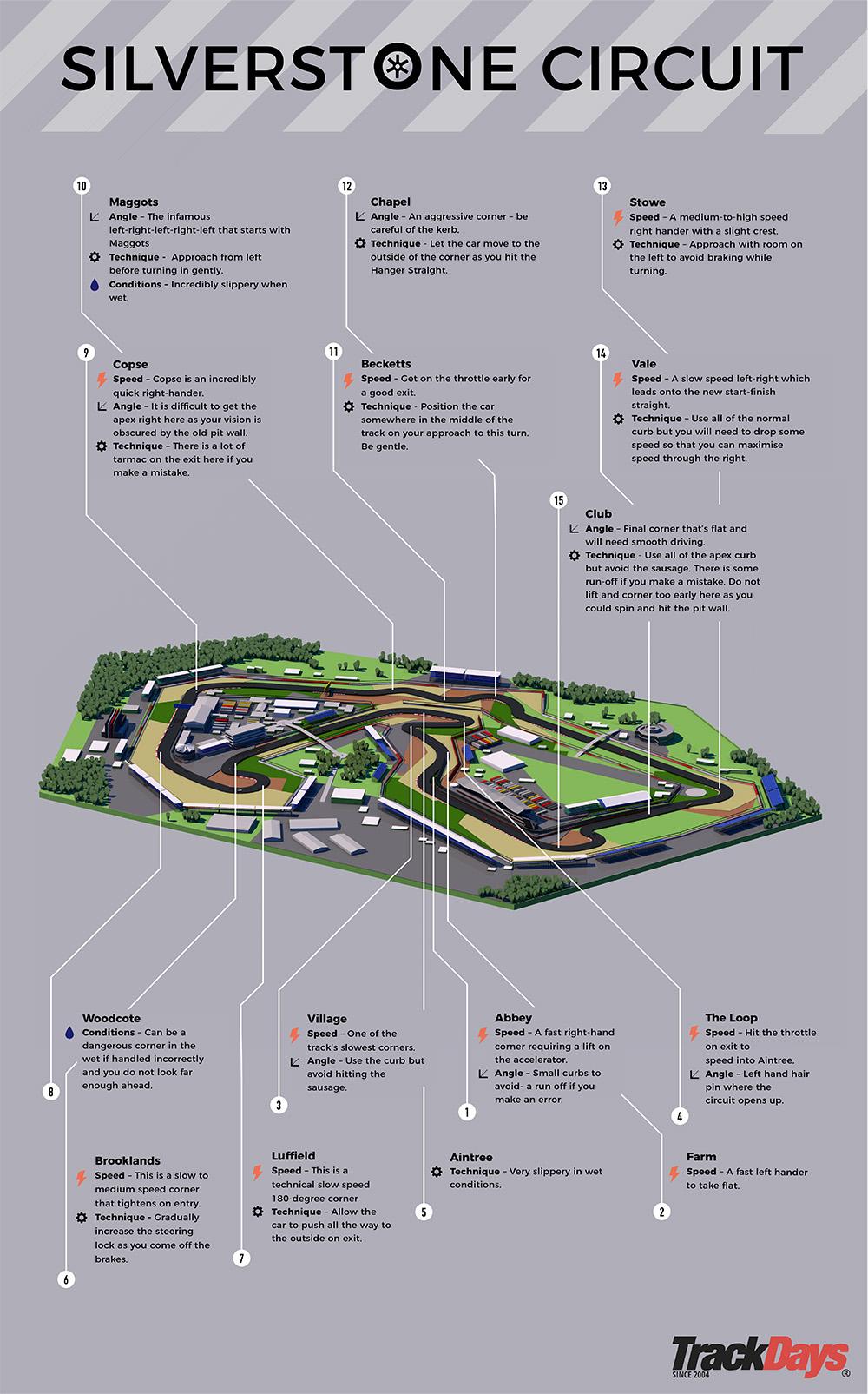 3d-silverstone-race-track-analysis