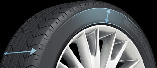 Understanding Tire Basics