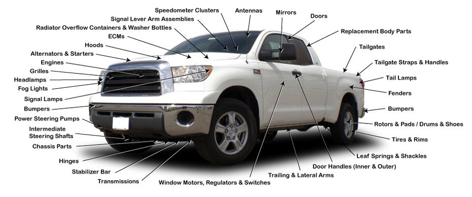 Car and Truck Parts: How to Comparison Shop